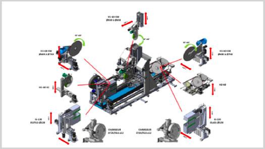 Centre débit modulaire  avec grugeage